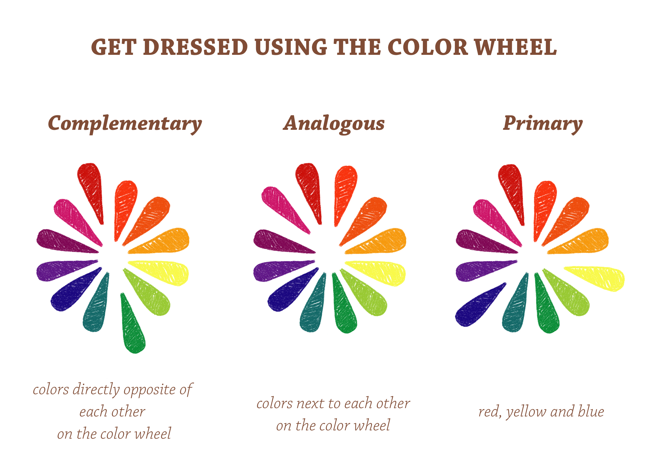 How To Use A Color Wheel To Dress Alma Co Alma Co